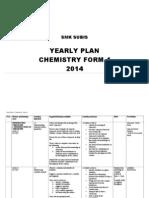 RPT Kimia T4 2013