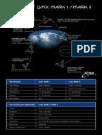 SXC General Information-MK1 MK2 Factsheet