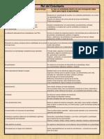 Características y rol del Estudiante