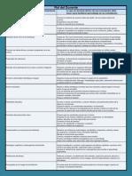 Características y rol del Docente