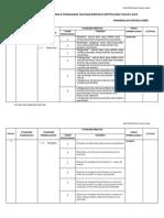 185896228 Rancangan Tahunan Dokumen Standard Kurikulum Dan Pentaksiran Words