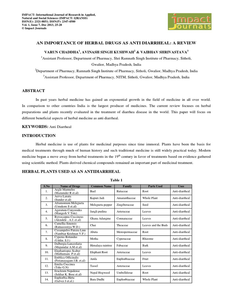 15. Applied An Importance VARUN CHADDHA   Herbalism   Pharmacognosy