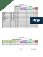 Pelaporan PJ Tahun 4 - Akuatik - Versi Pembetulan