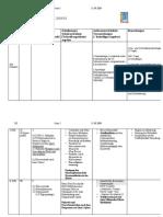 Organisation des Schuljahres 2009/2010
