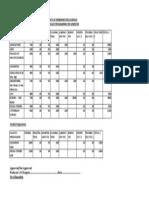 VC Fees Schedule Postgraduate