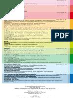 Katalog Dila Poland 2009