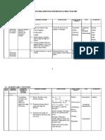 Ranadd Math Form 4yearplan2009