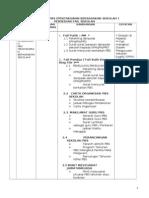 Sistem Fail Pbs2 Edit Terkini