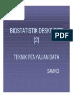 Biostatistik Deskriptif & Teknik Penyajian Data