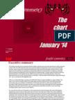 FearfulSymmetry the Chart Pack Jan 2014