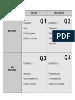Tabela Covey - q1 q2 q3 q4