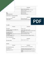 Huawei VRP Command Cheat Sheet
