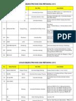 Lokasi Seleksi Osn Pertamina 2013