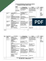 MUET PreU2 2014 Scheme of Work