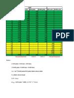 Contoh Data AMR Siap