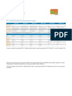 IPC Lead Free Material Specification Sheets