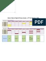 Matrix Table of Night Of Power (Arabic