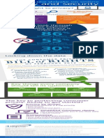 [Privacy and Security] Blue Paper and INFOGRAPHIC by promotional products retailer 4imprint.