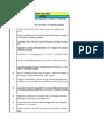 Post Merger Activities[1]