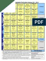 Program of Study NRE 2011-2012