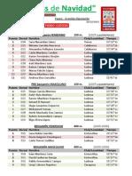 Todas las clasificaciones del XI Cross de Navidad de Lodosa 2013