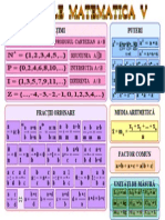 formule mate gimnaziu