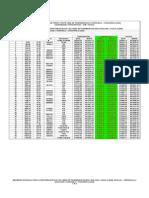 P1126_Coordenadas_Torres_VECH_V3 (3).xls