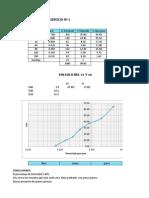 Granulometria Final y Conclusiones