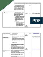 Ru(Familly Planning)