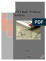 IM Project ICICI Bank Technical Analysis