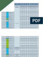 Lista Beneficiari Proiecte Iunie 2011 v2