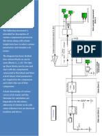 Power Dc Motor