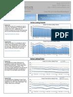 Ocean City MD Real Estate Market Report - Jan. 2014