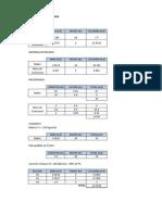 Analisis de Costos VIAL 2