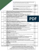 Cronograma 54 1ª parte (2do 2009)