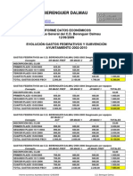 Informe Datos economicos Asamblea General