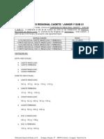 Cto[1]. Regional Cadete y Junior Canarias