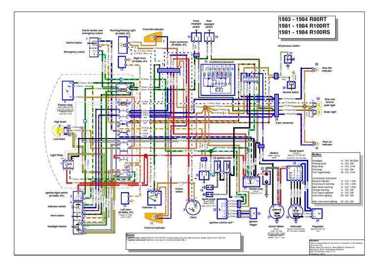 Pleasing Bmw R100 Wiring Diagram Wiring Diagram Third Level Wiring Cloud Battdienstapotheekhoekschewaardnl