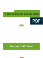Juxt Dealer Engagement_FIRSE Model