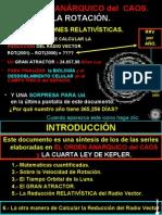 El Orden Anarquico Del Caos  y LA REDUCCION DEL RADIO VECTOR