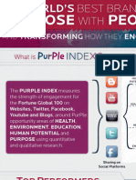 Purple Index by MSLGROUP