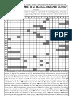Crucigrama Influjos Geopoliticos de La Realidad Geografica Del Peru - Formato