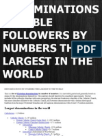 Denominations of Bible Followers by Numbers the Largest in the World