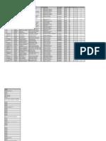 Formulario  Docentes2013