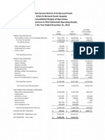 St. Bernard Hospital Operations Budget