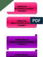 HSP, RPT,RPM