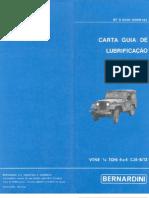 jeep cj5-b12 bernardini manual de lubrificacao [jipenet]
