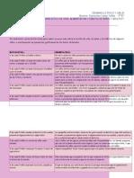 Desarrollo Fisico y Salud Tabla
