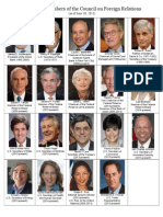 Portraits of Council on Foreign Relations Members