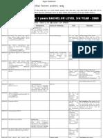 3292exam Schedule Bachelor Third Year 2069